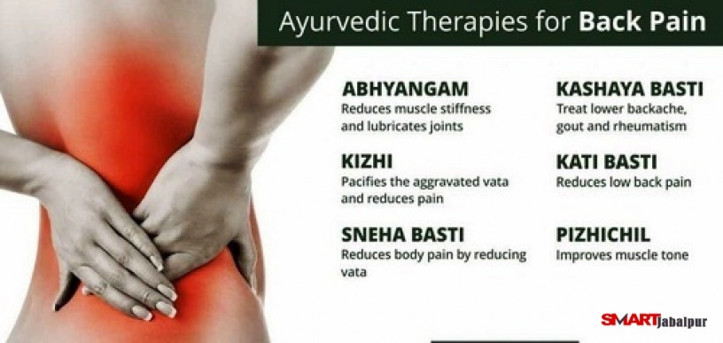 best-body-massage-body-spa-ayurvedic-treatment-kerala-massage-center-in-jabalpur-adara-ayurveda-center-in-jabalpur-big-5